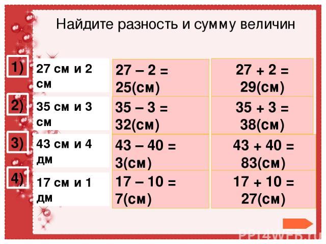 Найдите разность и сумму величин 1) 2) 3) 4) 27 см и 2 см 35 см и 3 см 43 см и 4 дм 17 см и 1 дм 27 + 2 = 29(см) 27 – 2 = 25(см) 35 – 3 = 32(см) 35 + 3 = 38(см) 43 – 40 = 3(см) 43 + 40 = 83(см) 17 – 10 = 7(см) 17 + 10 = 27(см) Для появления разности…