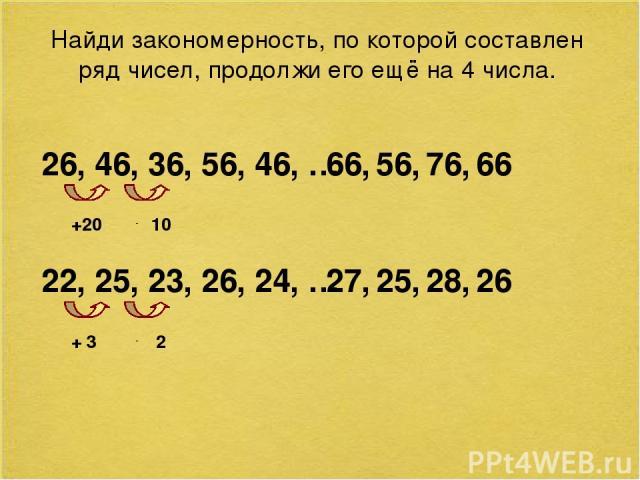 Найди закономерность, по которой составлен ряд чисел, продолжи его ещё на 4 числа. 26, 46, 36, 56, 46, … +20 10 66, 56, 76, 66 22, 25, 23, 26, 24, … + 3 2 27, 25, 28, 26 №49 стр.15