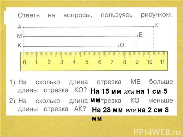 На 15 мм или на 1 см 5 мм На 28 мм или на 2 см 8 мм №58 стр.17