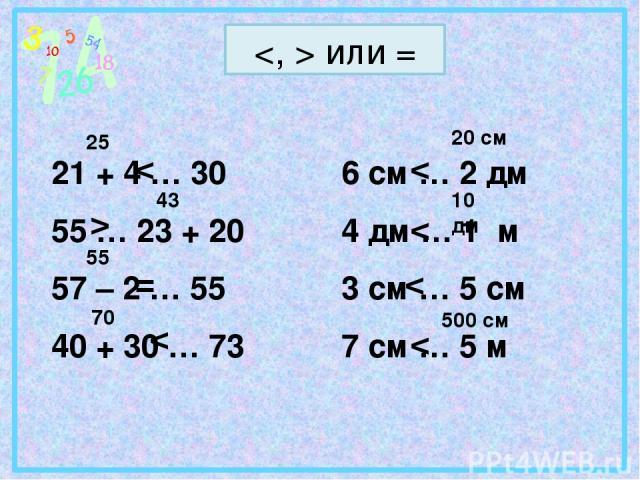 или = 21 + 4 … 30 55 … 23 + 20 57 – 2 … 55 40 + 30 … 73 6 см … 2 дм 4 дм … 1 м 3 см … 5 см 7 см … 5 м 25 < 43 > 55 = 70 < 20 см < 10 дм < < 500 см