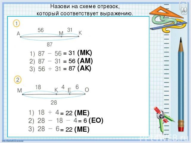 Назови на схеме отрезок, который соответствует выражению. = 31 (МК) = 56 (АМ) = 87 (АК) = 22 (МЕ) = 6 (ЕО) = 22 (МЕ)
