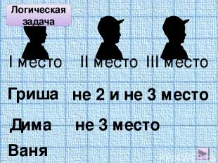 Гриша не 2 и не 3 место Дима не 3 место Ваня I место II место III место Логическ