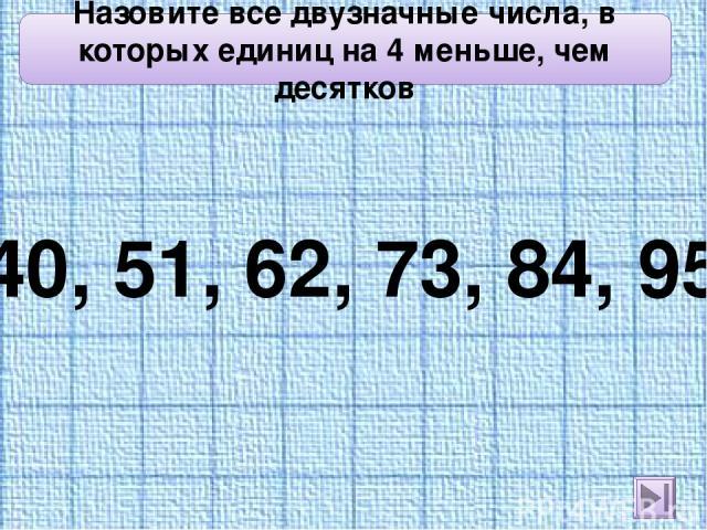Назовите все двузначные числа, в которых единиц на 4 меньше, чем десятков 40, 51, 62, 73, 84, 95