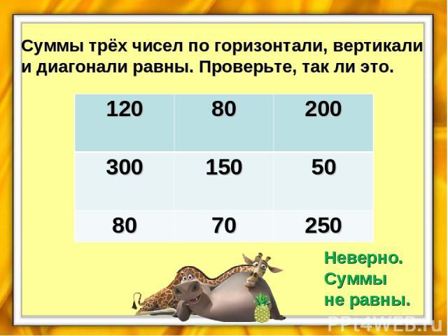 Суммы трёх чисел по горизонтали, вертикали и диагонали равны. Проверьте, так ли это. Неверно. Суммы не равны. 120 80 200 300 150 50 80 70 250