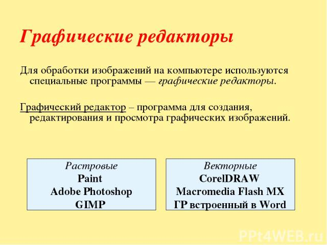 Графические редакторы Для обработки изображений на компьютере используются специальные программы — графические редакторы. Графический редактор – программа для создания, редактирования и просмотра графических изображений. Растровые Paint Adobe Photos…
