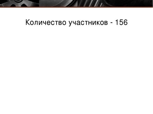 Количество участников - 156