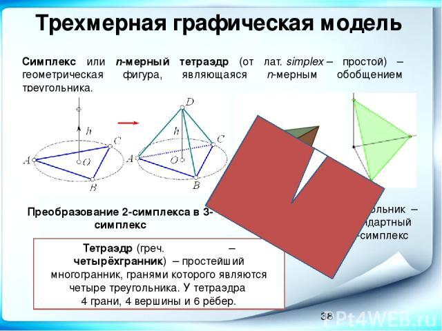 Трехмерная графическая модель Перед воспроизведением на экране происходит пересчет модели в плоское растровое экранное изображение, называемое визуализацией.