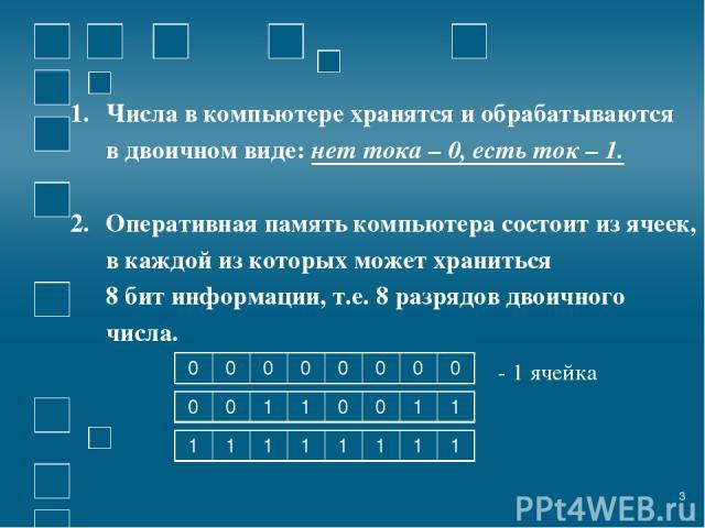 * Числа в компьютере хранятся и обрабатываются в двоичном виде: нет тока – 0, есть ток – 1. Оперативная память компьютера состоит из ячеек, в каждой из которых может храниться 8 бит информации, т.е. 8 разрядов двоичного числа. - 1 ячейка 0 0 0 0 0 0…