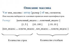 Описание массива Var имя_массива : array [размер ] of тип_элементов; Имя массива