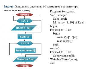 Program Sum_mas; Var i: integer; Sum : real; M : array [1..10] of Real; begin Fo