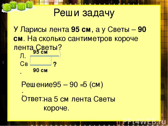 Реши задачу У Ларисы лента 95 см, а у Светы – 90 см. На сколько сантиметров короче лента Светы? Л. Св. ? 95 см 90 см Решение: 95 – 90 = 5 (см) Ответ: на 5 см лента Светы короче.
