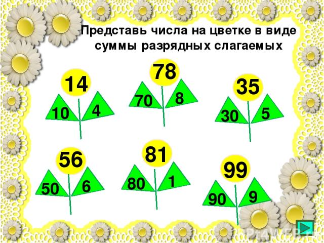 14 10 4 35 30 5 78 70 8 56 50 6 81 80 1 99 90 9 Представь числа на цветке в виде суммы разрядных слагаемых