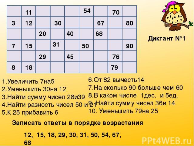 11 54 70 3 12 30 67 80 20 40 68 7 15 31 50 90 29 45 76 8 18 79 1.Увеличить 7на5 2.Уменьшить 30на 12 3.Найти сумму чисел 28и39 4.Найти разность чисел 50 и 21 5.К 25 прибавить 6 6.От 82 вычесть14 7.На сколько 90 больше чем 60 8.В каком числе 1дес. и 5…