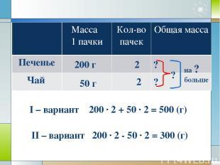 200 г 50 г 2 2 ? ? ? на ? больше I – вариант 200 · 2 + 50 · 2 = 500 (г) II – вар