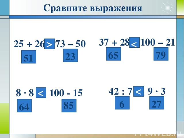 25 + 26…73 – 50 8 · 8 … 100 - 15 37 + 28…100 – 21 42 : 7 … 9 · 3 51 23 65 79 27 6 85 64 Сравните выражения < < < >