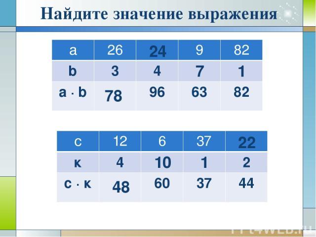Найдите значение выражения 78 1 22 24 7 1 48 10 а 26 9 82 b 3 4 a · b 96 63 82 с 12 6 37 к 4 2 с·к 60 37 44
