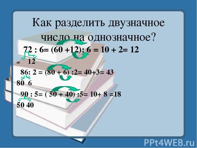 Как разделить двузначное число на однозначное? 72 : 6= (60 +12): 6 = 10 + 2= 12 12 86: 2 = (80 + 6) :2= 40+3= 43 80 6 90 : 5= ( 50 + 40) :5= 10+ 8 =18 50 40