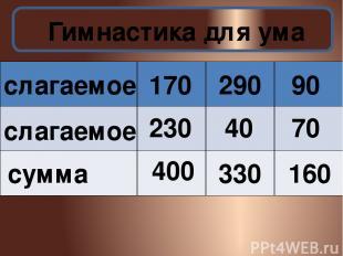 слагаемое слагаемое сумма 230 170 40 330 160 90 400 290 70 Гимнастика для ума