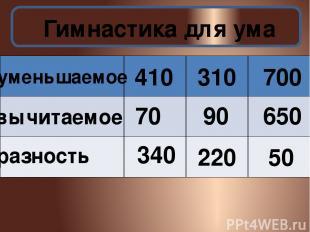 уменьшаемое вычитаемое разность 70 410 90 220 50 700 340 310 650 Гимнастика для