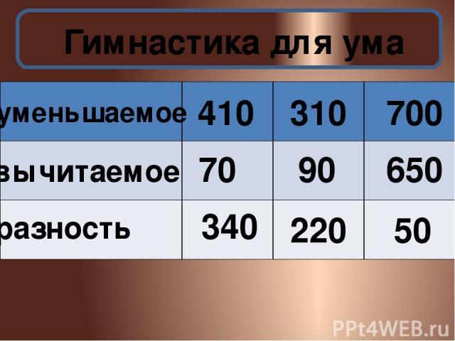 уменьшаемое вычитаемое разность 70 410 90 220 50 700 340 310 650 Гимнастика для ума