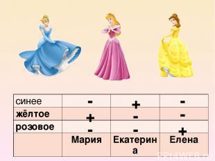 + - - - - - - + + синее жёлтое розовое Мария Екатерина Елена