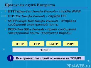 Протоколы служб Интернета HTTP (HyperText Transfer Protocol) – служба WWW FTP (F