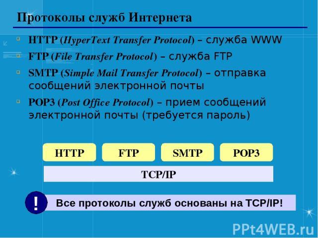 Протоколы служб Интернета HTTP (HyperText Transfer Protocol) – служба WWW FTP (File Transfer Protocol) – служба FTP SMTP (Simple Mail Transfer Protocol) – отправка сообщений электронной почты POP3 (Post Office Protocol) – прием сообщений электронной…