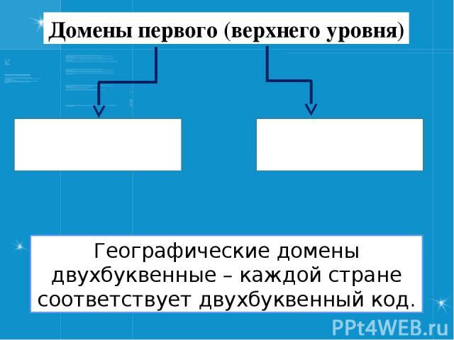 Домены первого (верхнего уровня) Географические Административные Географические домены двухбуквенные – каждой стране соответствует двухбуквенный код.