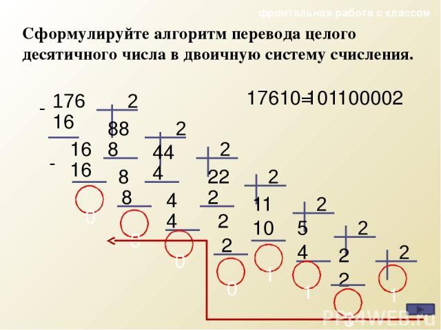 Сформулируйте алгоритм перевода целого десятичного числа в двоичную систему счисления. 17610= 88 16 16 16 - - 44 8 8 8 0 0 22 4 4 4 0 11 2 2 2 0 5 10 1 2 4 1 2 0 1 101100002 фронтальная работа с классом