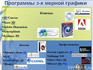 Новички: 3D Canvas Xara 3D Adobe Dimension Amorphium Компас 3D Знатоки: PStrata'