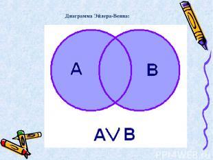 Диаграмма Эйлера-Венна: