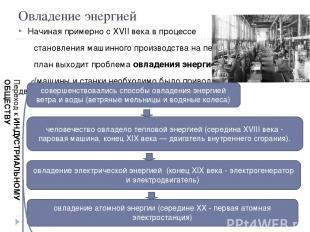 Овладение энергией Начиная примерно с XVII века в процессе становления машинного
