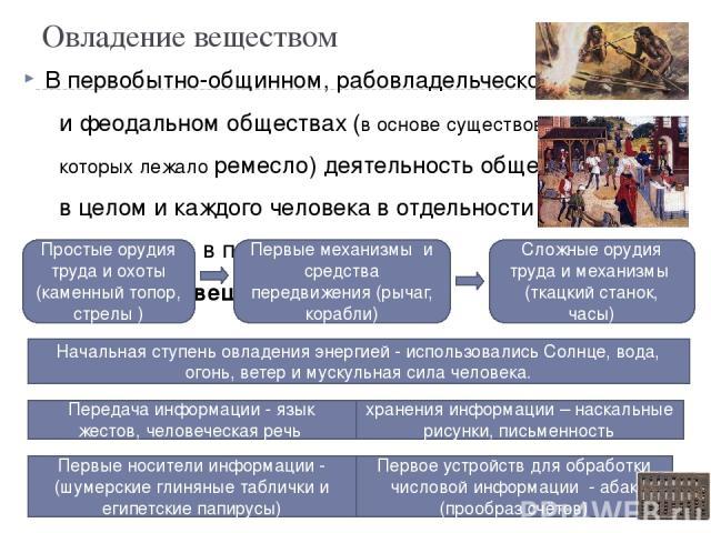 Овладение веществом В первобытно-общинном, рабовладельческом и феодальном обществах (в основе существования которых лежало ремесло) деятельность общества в целом и каждого человека в отдельности была направлена, в первую очередь, на овладение вещест…