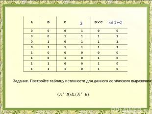 Задание. Постройте таблицу истинности для данного логического выражения: A B C B
