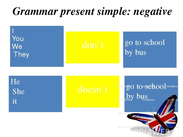 Grammar present simple: negative I You We They don`t go to school by bus doesn`t He She it go to schoolby bus