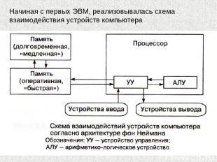 Начиная с первых ЭВМ, реализовывалась схема взаимодействия устройств компьютера