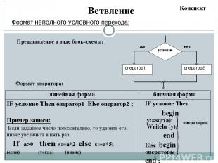 Цикл с предусловием while условие do begin {тело цикла} end; можно использовать