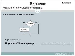 Цикл с предусловием Блок-схема начало Ввод неизменяющихся переменных (при наличи