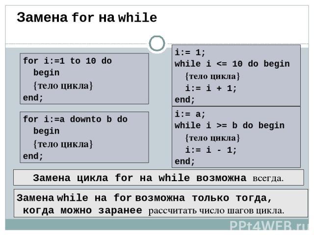 Вычислить значение : , если х изменяется от 5 до 15 с шагом 0,5. Цикл с постусловием Программа program Lr10; uses Crt; var x, y: real; Begin clrscr; x:= 5; Repeat y = sqrt(x); Writeln ('Pri x= ', x:0:1, ' y= ', y:0:3); x:= x + 0.5; Until x>15; readk…