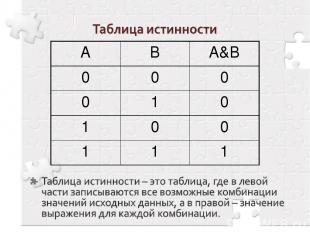 А В А&B 0 0 0 0 1 0 1 0 0 1 1 1