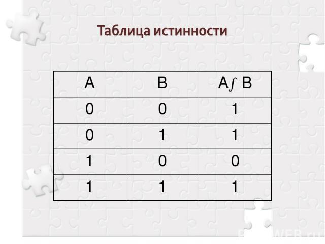 А В А→B 0 0 1 0 1 1 1 0 0 1 1 1