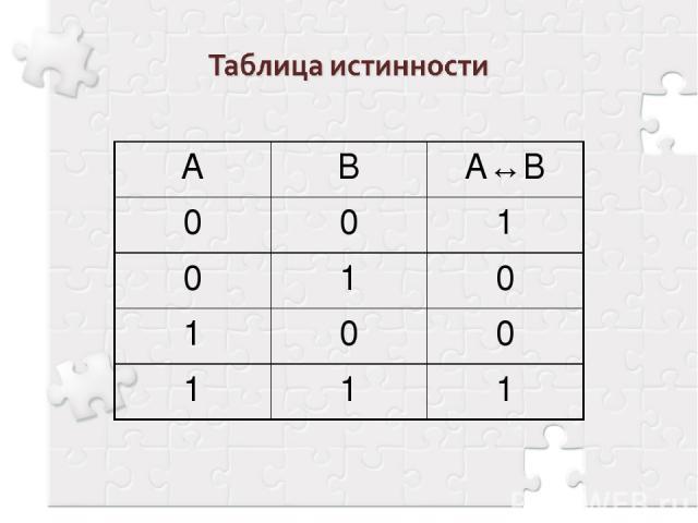 А В А↔B 0 0 1 0 1 0 1 0 0 1 1 1