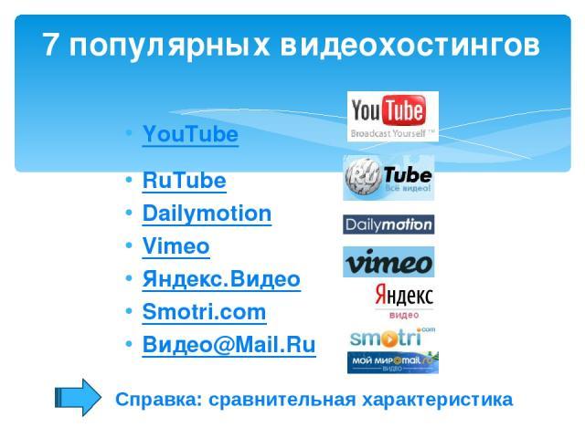 YouTube RuTube Dailymotion Vimeo Яндекс.Видео Smotri.com Видео@Mail.Ru 7 популярных видеохостингов Справка: сравнительная характеристика