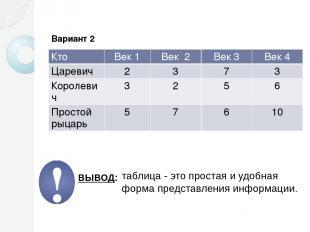 Вариант 2 таблица - это простая и удобная форма представления информации. ВЫВОД: