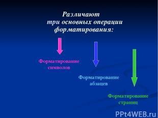 Различают три основных операции форматирования: Форматирование символов Форматир