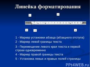 Линейка форматирования 1 - Маркер установки абзаца (абзацного отступа) 2 - Марке