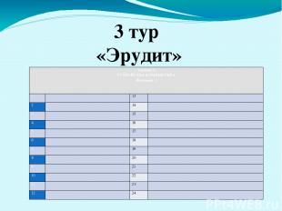 3 тур «Эрудит» Задание 3 УСТРОЙСТВА КОМПЬЮТЕРА (Команда) 1  13  2  14  3  1