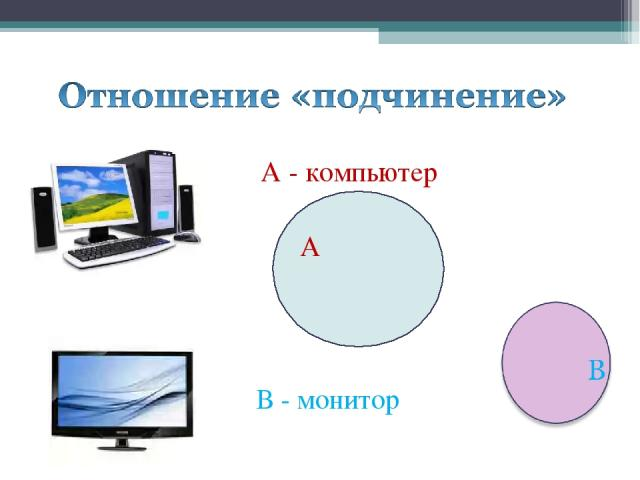А - компьютер В - монитор