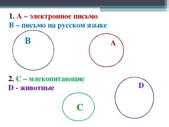 1. А – электронное письмо В – письмо на русском языке 2. С – млекопитающие D - животные АС