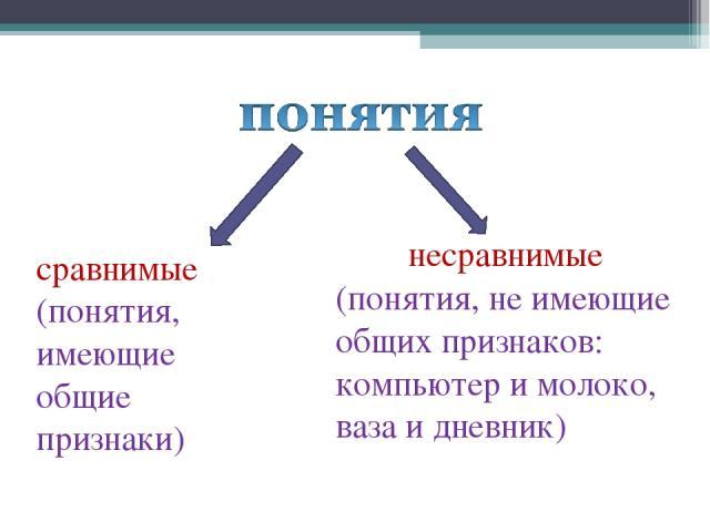 сравнимые (понятия, имеющие общие признаки) несравнимые (понятия, не имеющие общих признаков: компьютер и молоко, ваза и дневник)